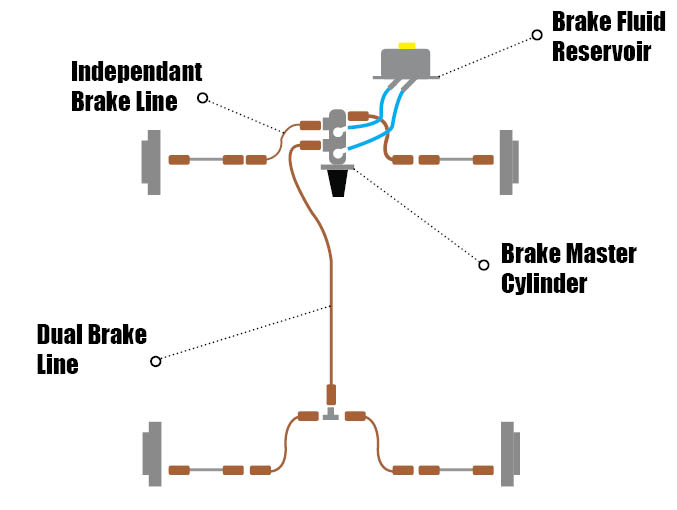 do you have to bleed all 4 brakes when changing a caliper rustyautos com do you have to bleed all 4 brakes when