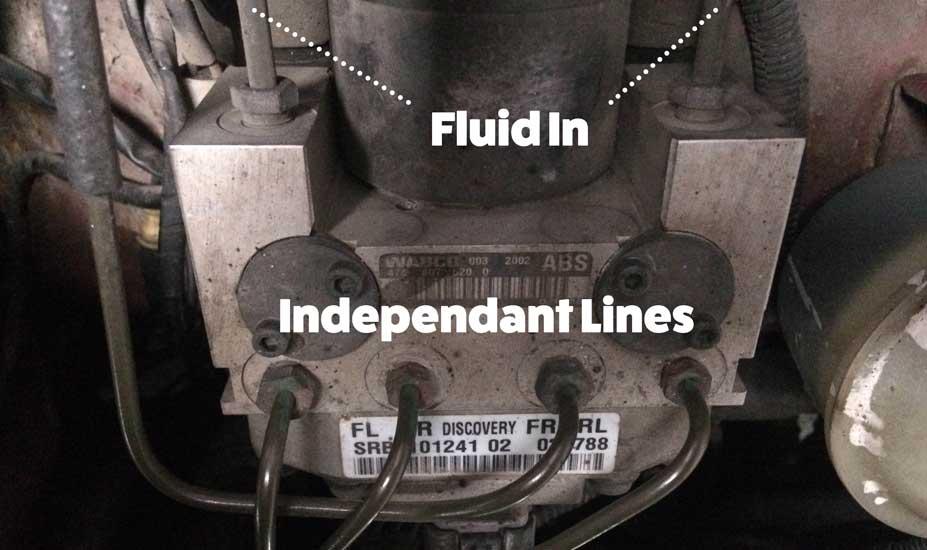 Car brake Abs unit