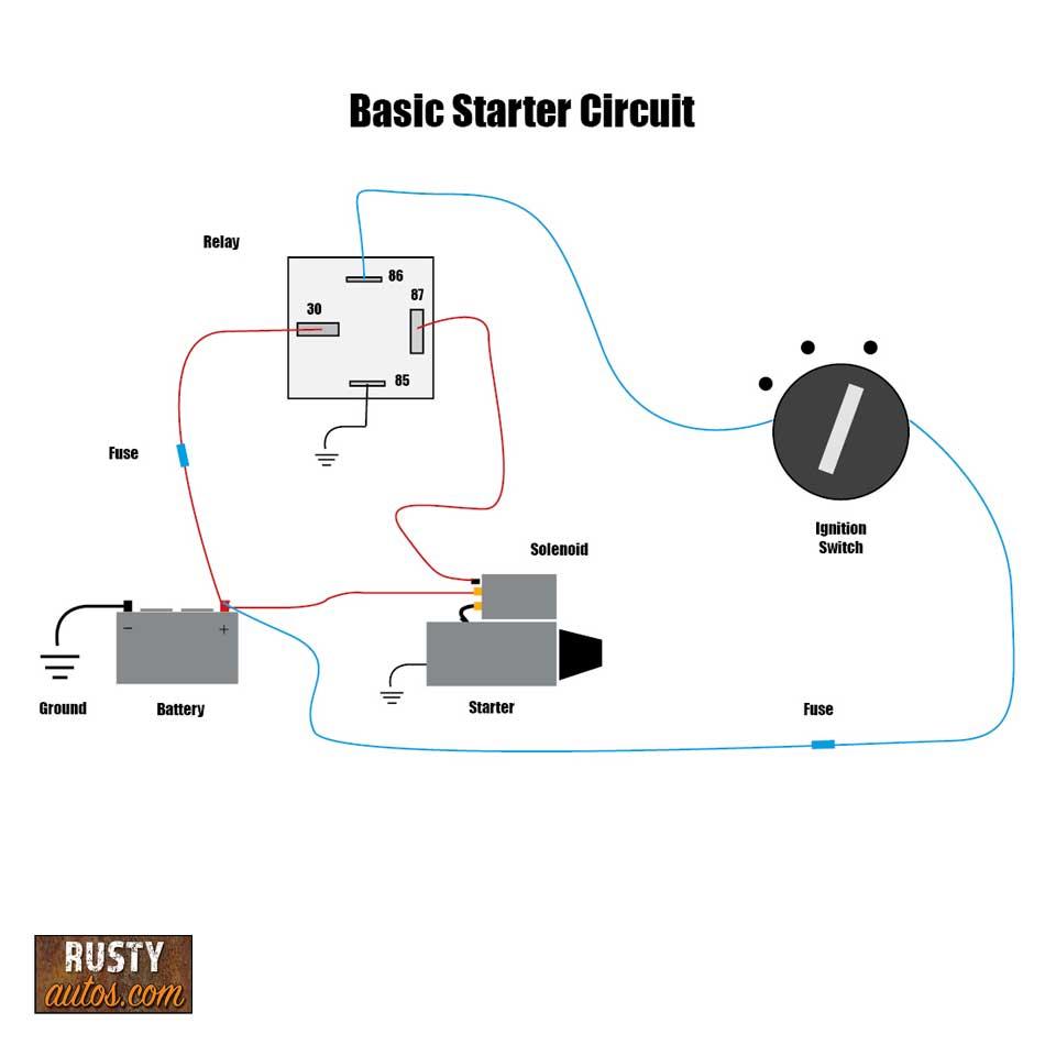 how to read car wiring diagrams (short beginners version) – rustyautos.com  rustyautos.com