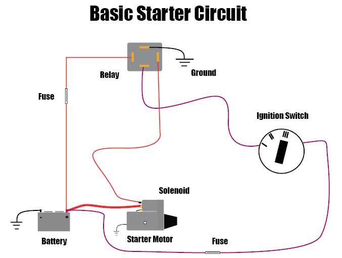 Basic starter circuit