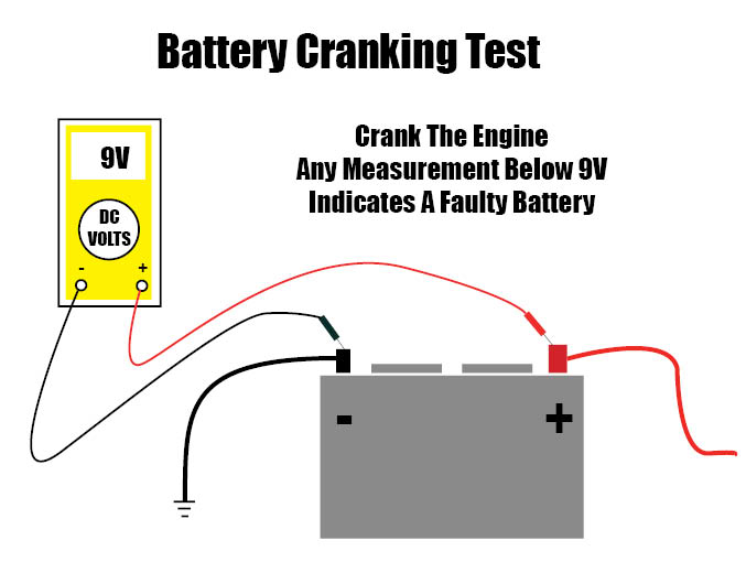 Battery test guide