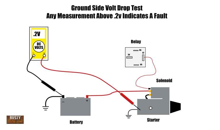 Starter volt drop test ground side