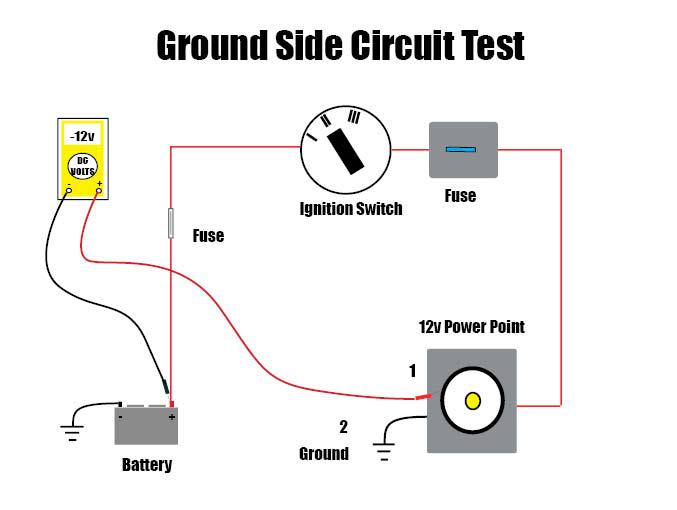 Ground side circuit test