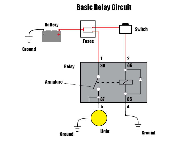 basic relay wiring diagram how to read car wiring diagrams  short beginners version  how to read car wiring diagrams  short