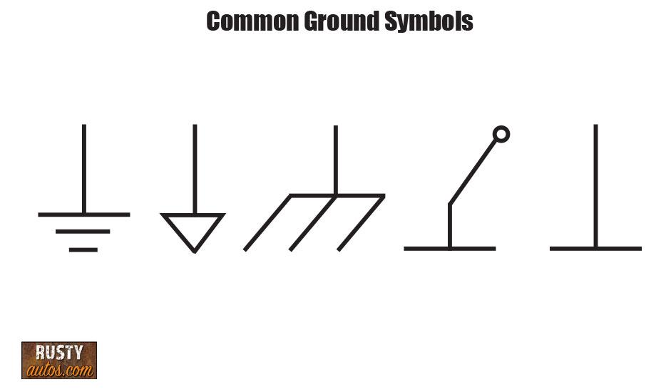 Ground symbols diagram