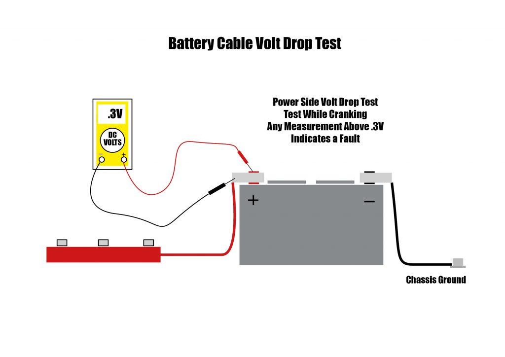 Volt drop the battery terminals