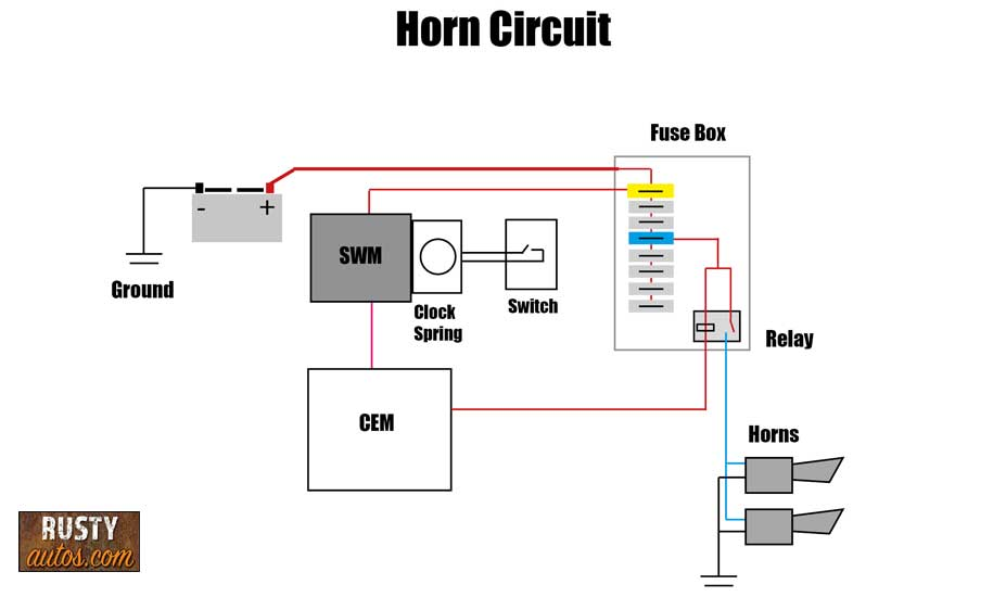 Diagram Horn Honk Wiring Diagram Full Version Hd Quality Wiring Diagram Wiringantennak Urbanamentevitale It