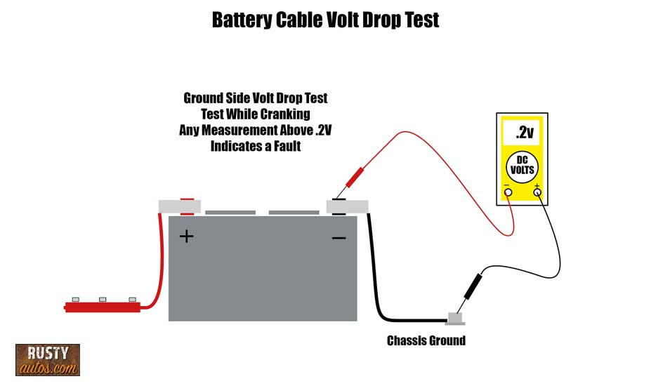 Battery cable volt drop test