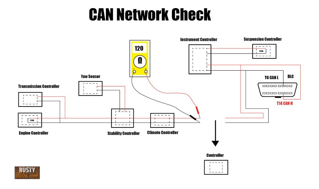 CAN Network Resistance split check