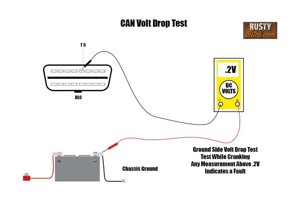 CAN voltage drop test diagram