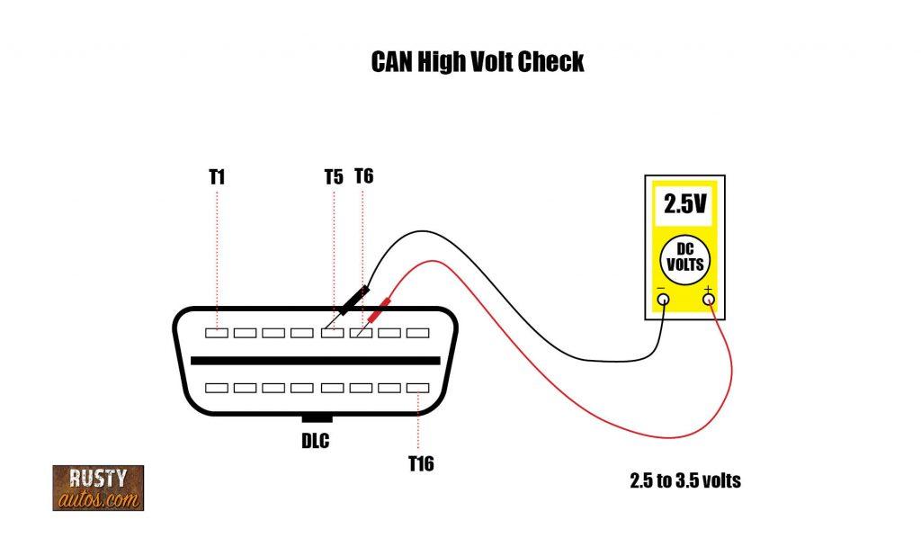 CAN High volt check