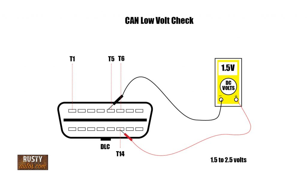CAN Low voltage check