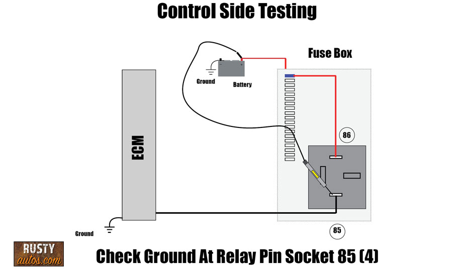 Ground side relay circuit test