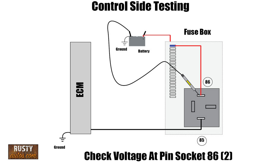 Control side fuel pump relay circuit test diagram