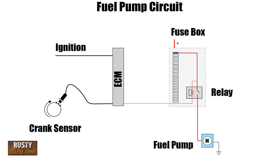 Fuel pump circuit