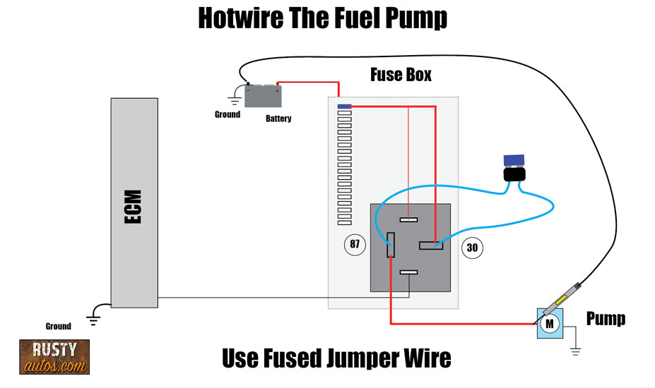 hotwire fuel pump using a fused jumper wire
