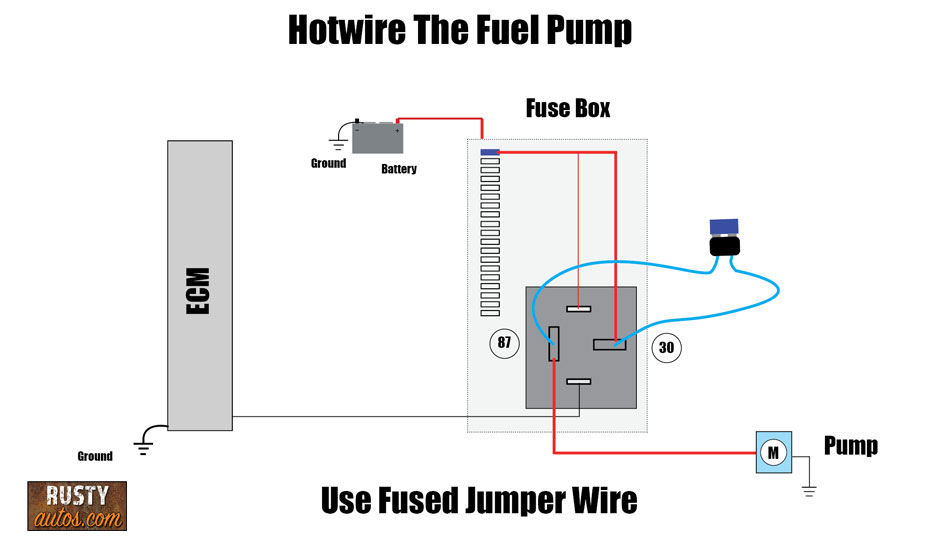 Hotwire fuel pump to test
