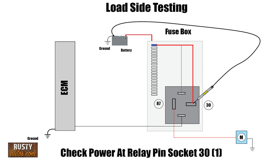 Load side relay circuit test diagram