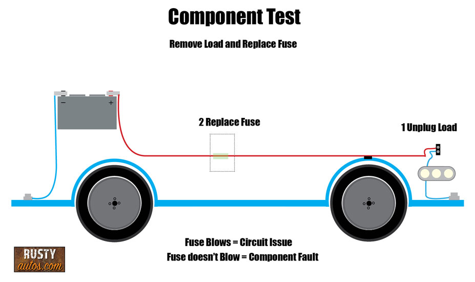 Component circuit test