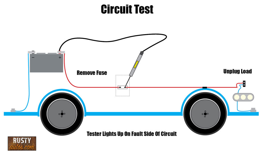 Testing for short circuit with test light